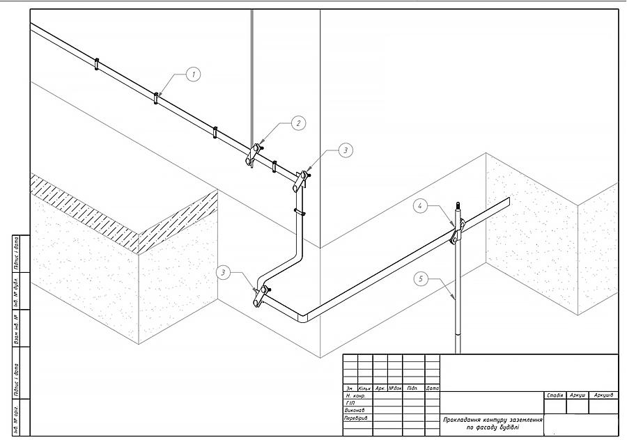 Стандартний контур заземлення 4