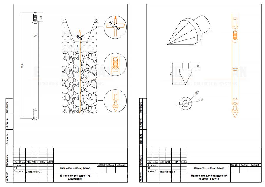 Стандартний контур заземлення 2