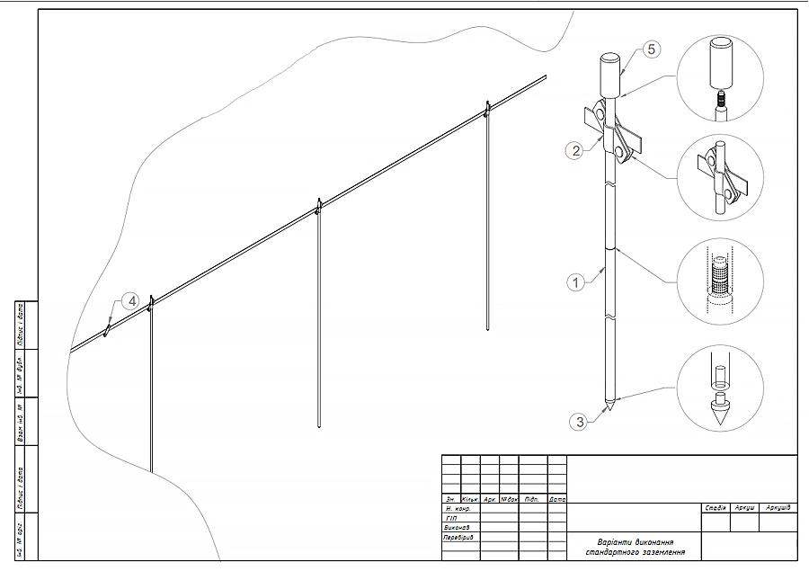 Стандартний контур заземлення 1