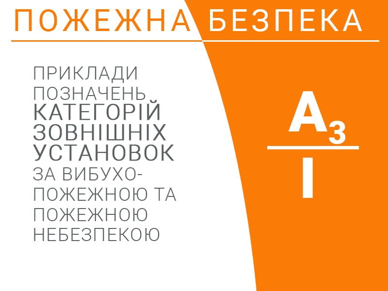 Pogegna-bezpeka-prikladi-poznachen-kategorіj-zovnіshnіh-zovnishnih-ustanovok-za vybuhopogegnou-ta-pozhezhnou-nebezpekou-tehnospektr-servis-titul