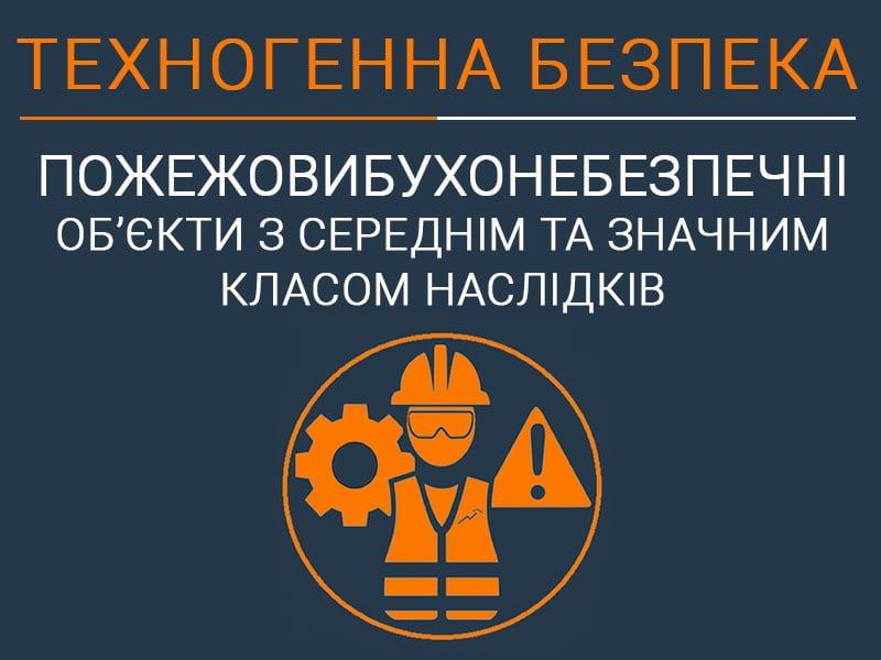 Tehnogenna-bezpekai-pozhezhovibuhonebezpechni-tehnospektr-servis-titul
