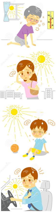 Основні симптоми та ознаки теплового удару
