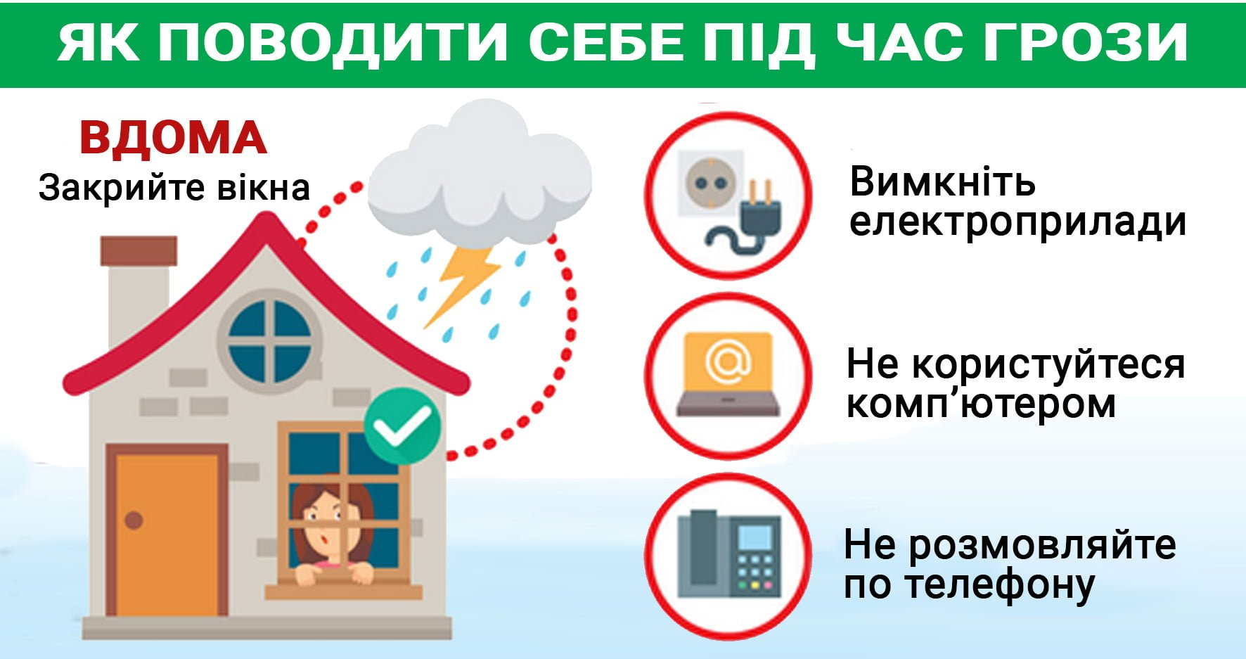 Як вберегтися від блискавки вдома - ТЕХНОСПЕКТР-СЕРВІС