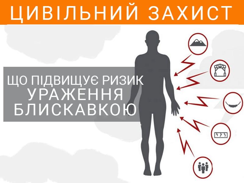 Що підвищує ризик ураження блискавкою