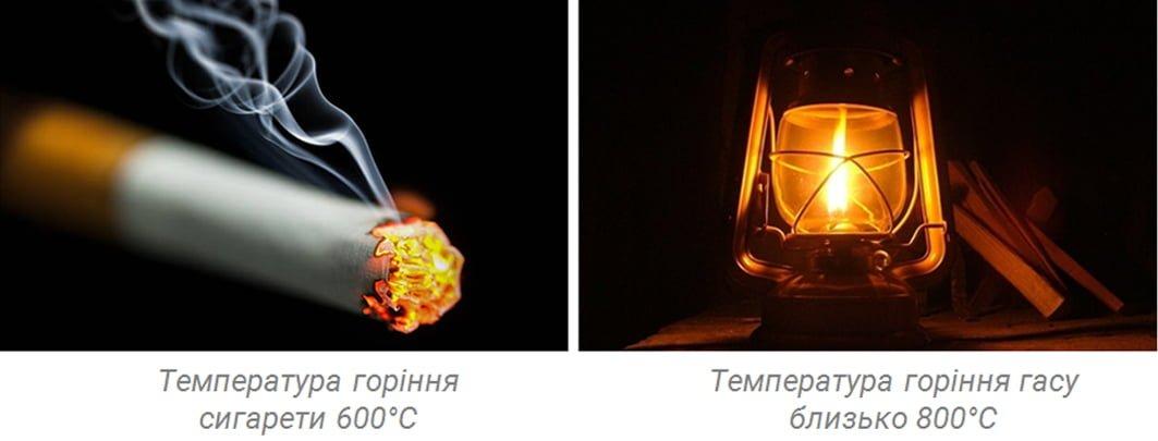 Температура горіння сигарети та гасу