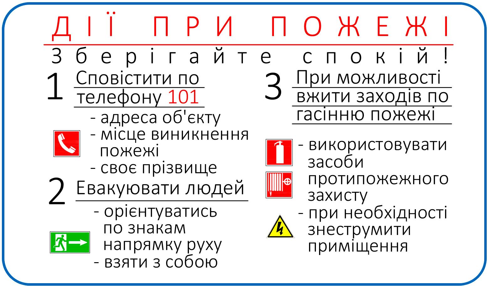 Navchannia-z-pytan-pozhezhnoi-bezpeky-Dii-pry-pozhezhi-tekhnospektr-servis
