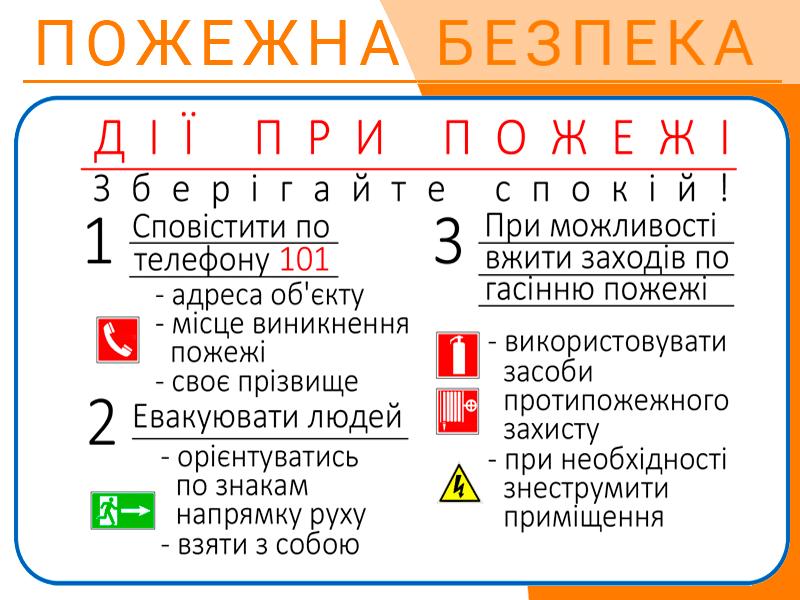 Navchannia-z-pytan-pozhezhnoi-bezpeky-Dii-pry-pozhezhi-tytul