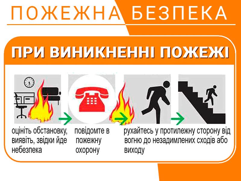 При виникненні пожежі