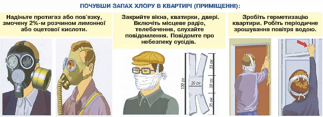 Navchannia-z-pytan-pozhezhnoi-bezpeky-tekhnohennoi-bezpeky-tsyvilnoho-zakhystu-Dii-pry-avarii-z-vykydom-khloru-v-kvartyri-prymishchenni-tekhnospektr-servis