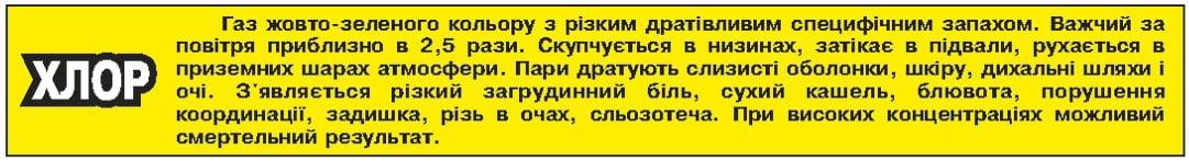 Navchannia-z-pytan-pozhezhnoi-bezpeky-tekhnohennoi-bezpeky-tsyvilnoho-zakhystu-Khimichna-nebezpeka-khlor-tekhnospektr-servis