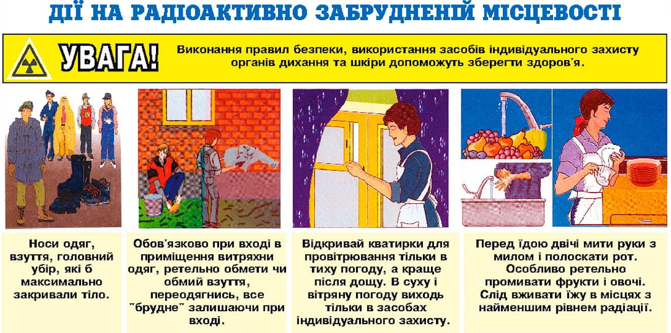Navchannia-z-pytan-tsyvilnoho-zakhsytu-pozhezhnoi-bezpeky-tekhnohennoi-bezpeky-Dii-na-radioaktyvno-zabrudnenii-mistsevosti-tekhnospektr-servis