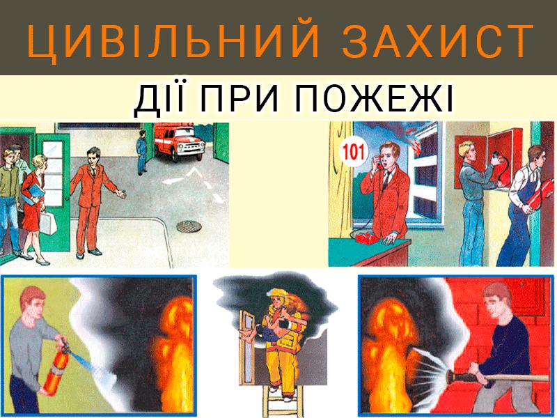 Дії у разі виникнення пожежі - Техноспектр-Сервіс