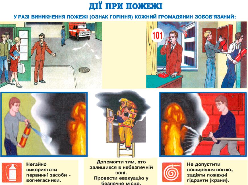 У разі виникнення пожежі (ознак горіння) кожний громадянин зобов'язаний