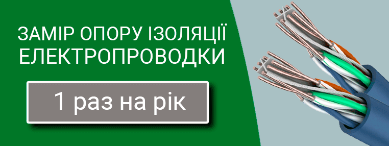 Okhorona-pratsi-Zamir-oporu-izoliatsii-elektroprovodky-tekhnospektr-servis