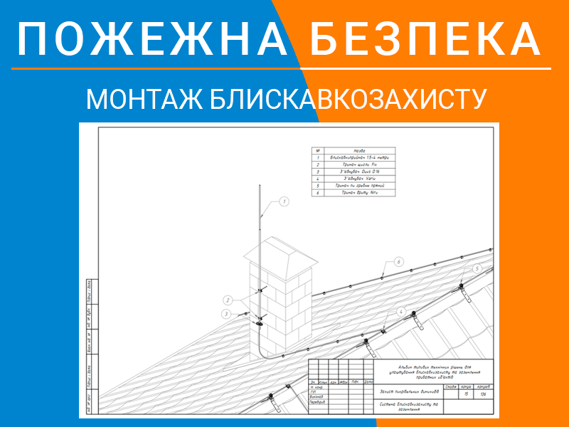 Монтаж блискавкозахисту техноспектр-сервіс