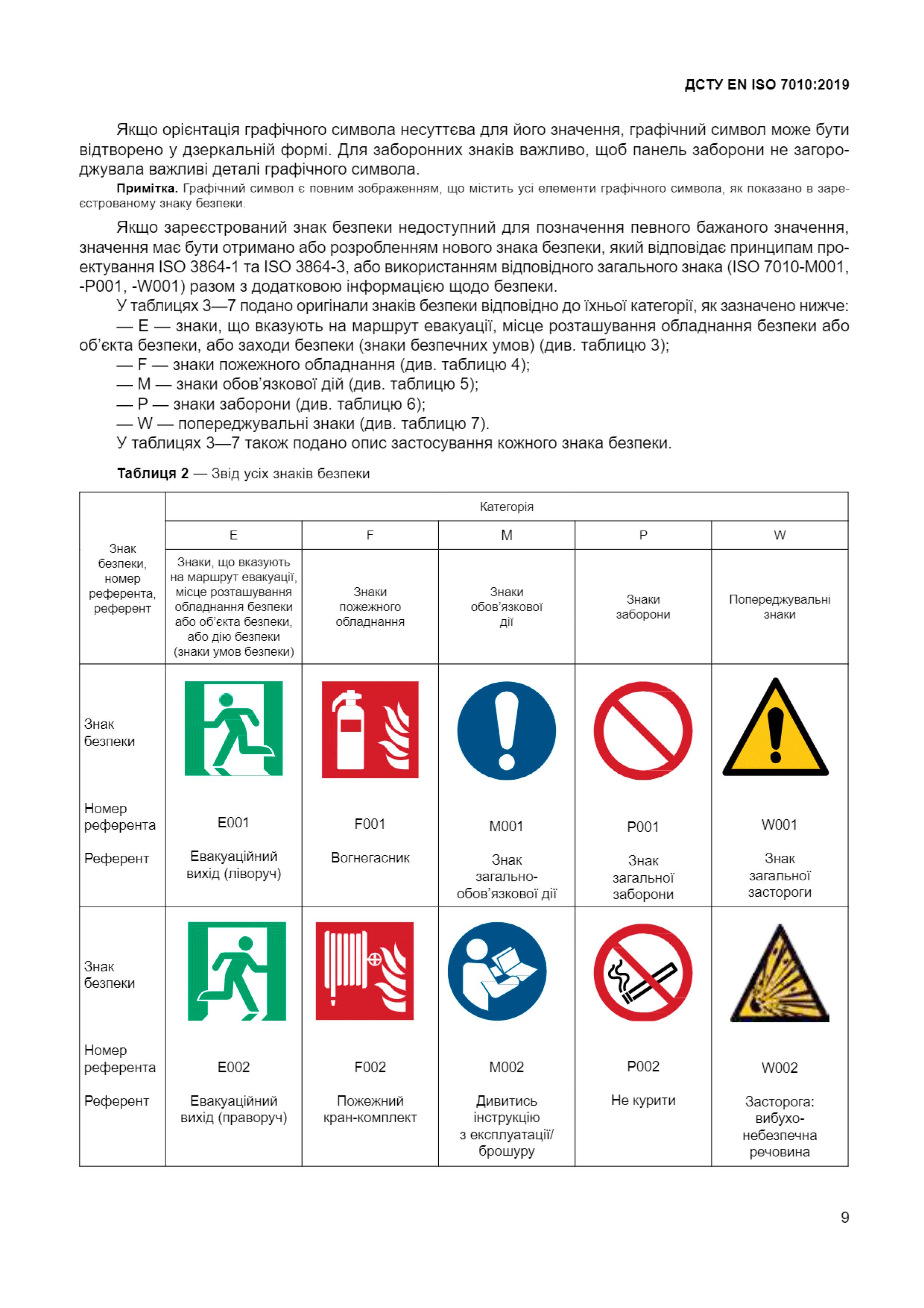 Звід усіх знакків безпеки 1 ДСТУ ЕN ІSО 7010:2019-Техноспектр-Сервіс