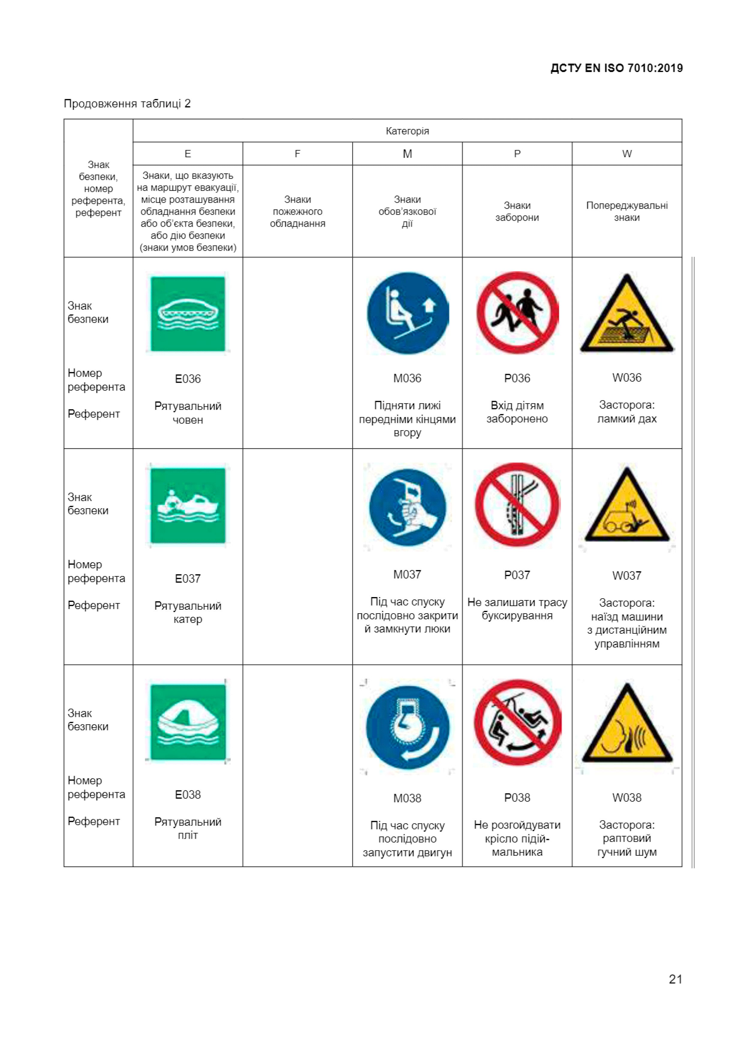 Звід-усіх-знакків-безпеки-13-ДСТУ-ЕN-ІSО-7010-2019-Техноспектр-Сервіс