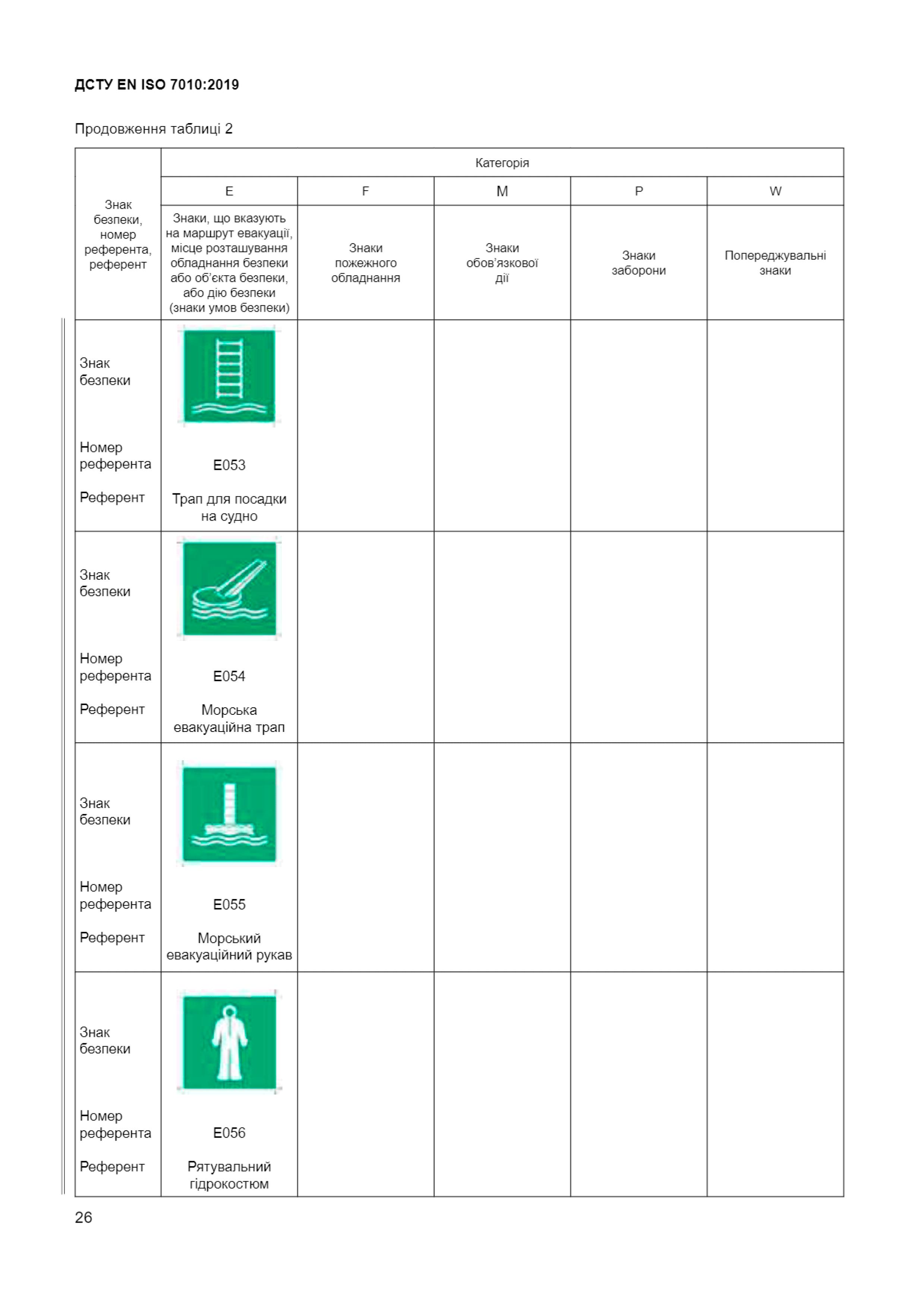 Звід усіх знакків безпеки ДСТУ ЕN ІSО 7010:2019 Техноспектр-Сервіс