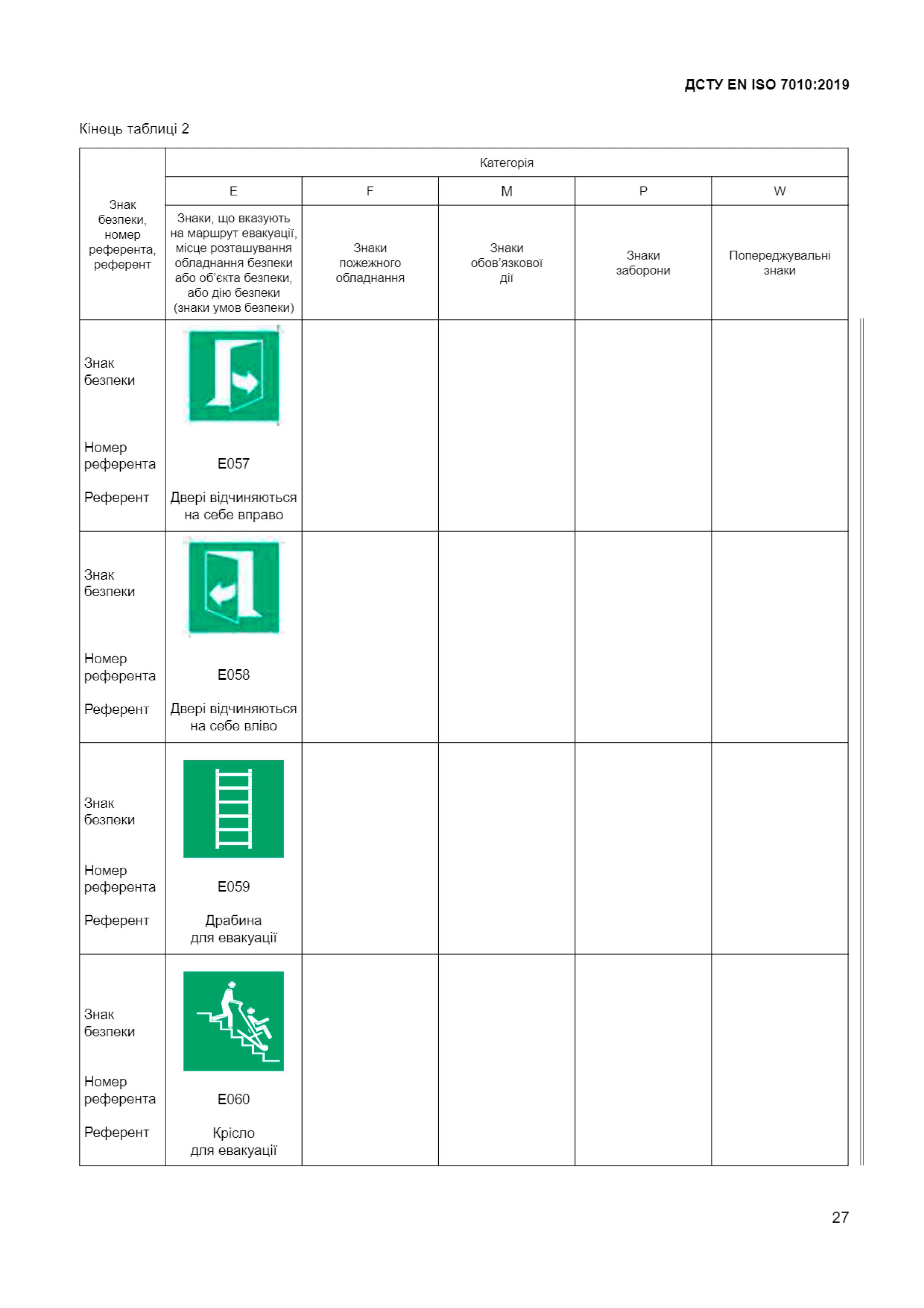Звід-усіх-знакків-безпеки-19-ДСТУ-ЕN-ІSО-7010-2019-Техноспектр-Сервіс